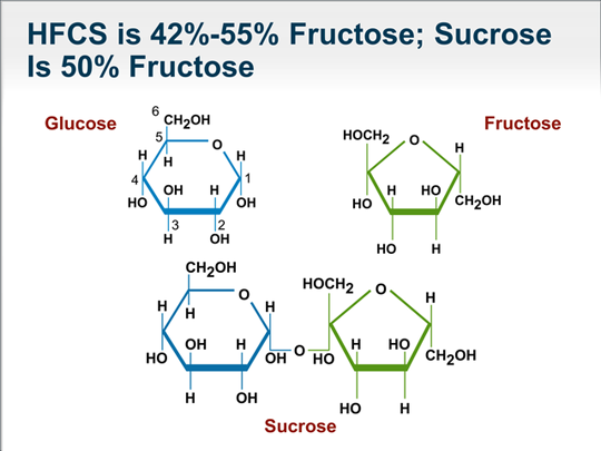 hfcs chemical structure